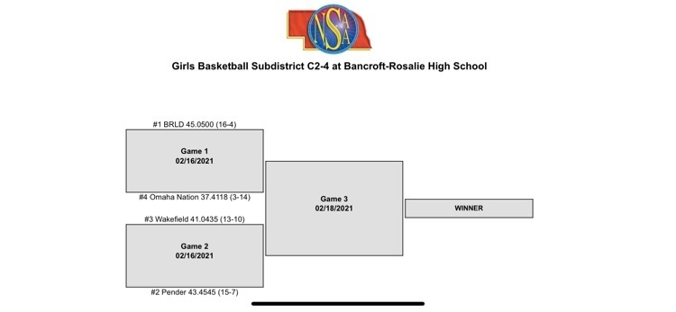 sub district pairings