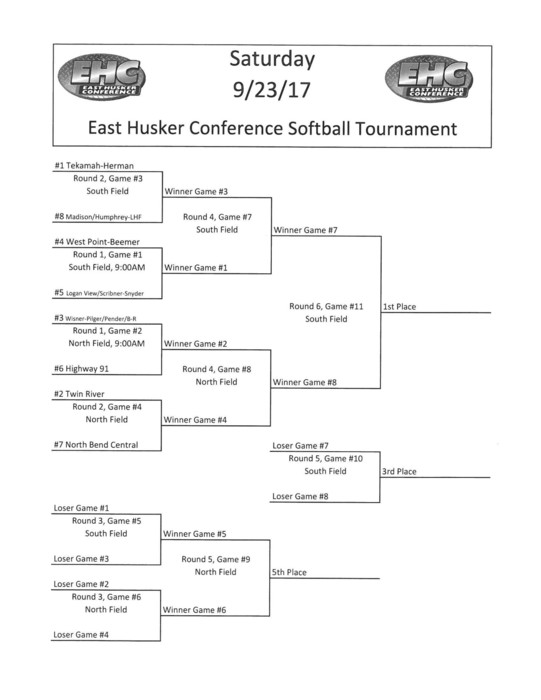Here is the schedule for the EHC Softball Tourney at Madison.