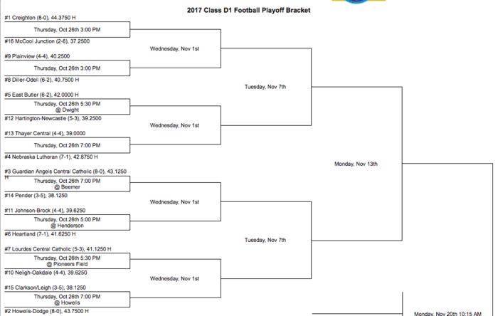 East Half of D1 FB Playoffs